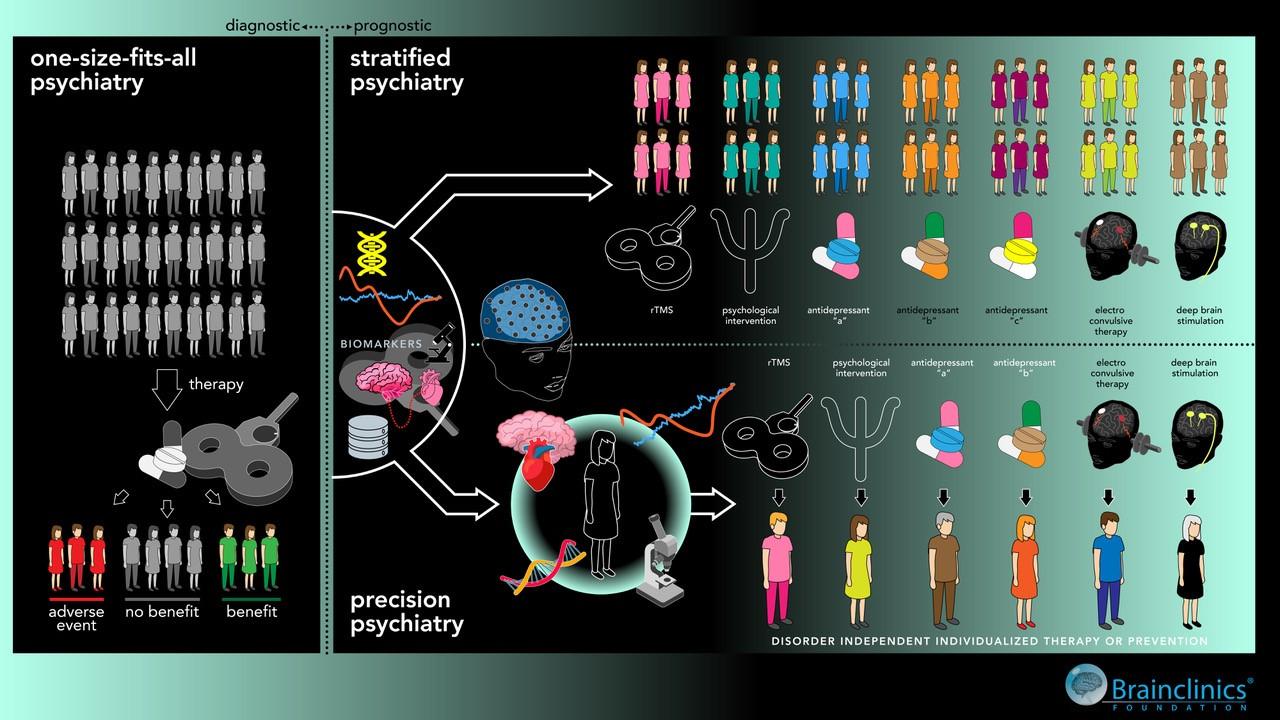 products_neuroLAB_precision_medicine